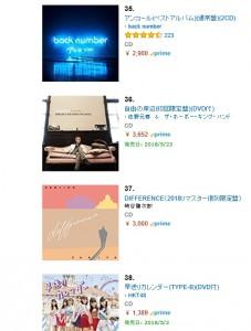 37位J-POP